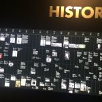 150 Jahre LANG YARNS - History Ausstellung